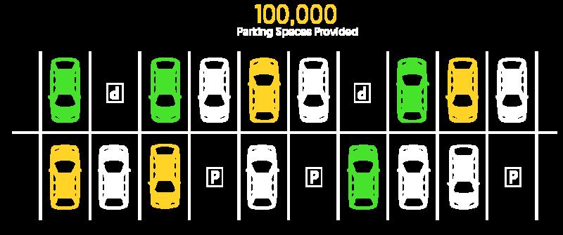 100000 Stats